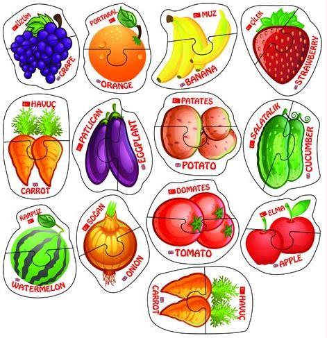 Best S Ile Başlayan Ingilizce Meyve Image Collection